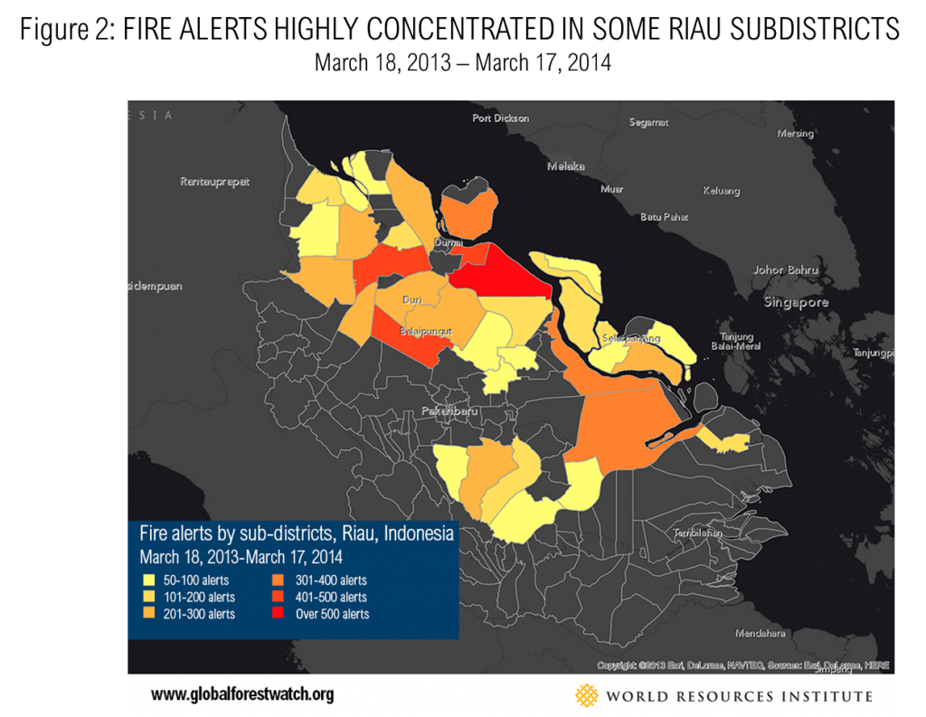 Fires Alerts Highly Concentrated in Some Riau Subdistricts