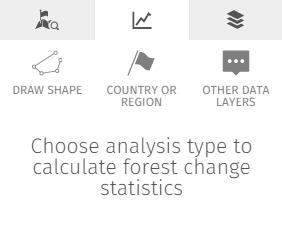 Analysis Tool